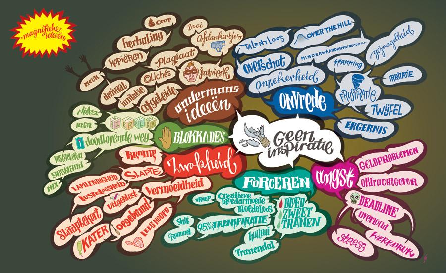 typografische illustratie voor Blaadje 4, mindmap met als thema Geen Inspiratie